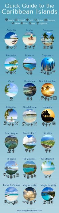 easy planet travel, united military travel, travel now pay later, caribbean islands, military travel, military travel loans